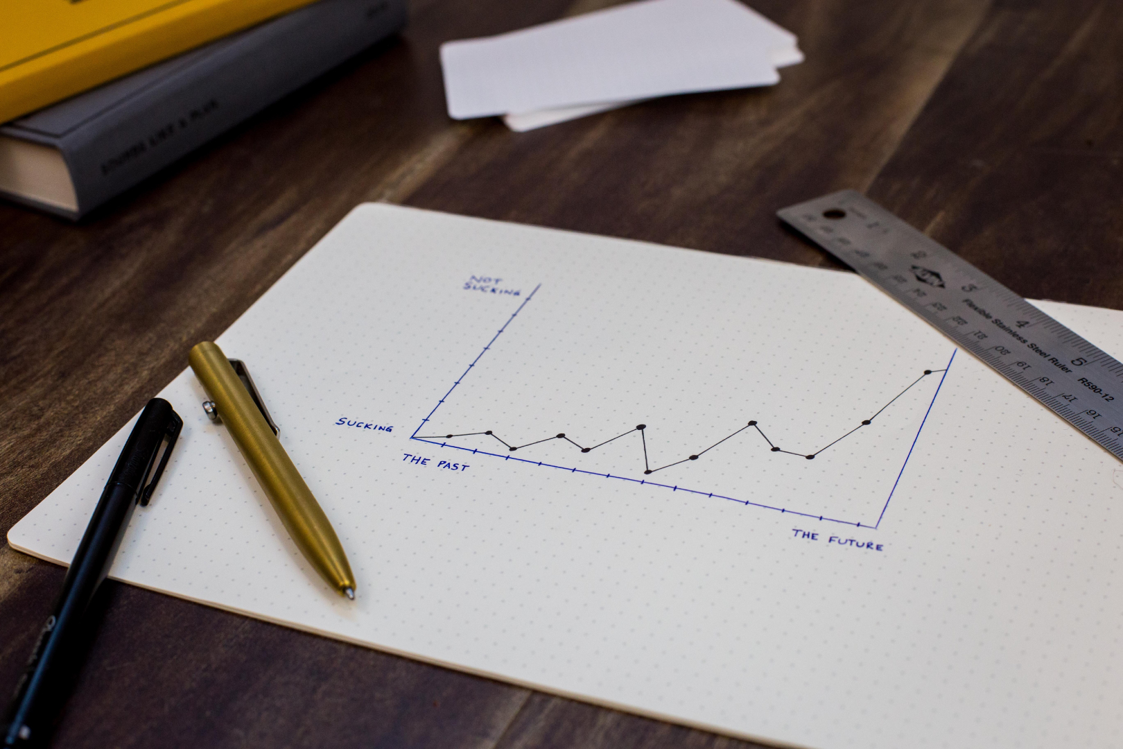 How to Increase Your PPC Engagement Through PIM