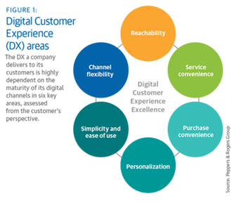 great-customer-experience-product-content