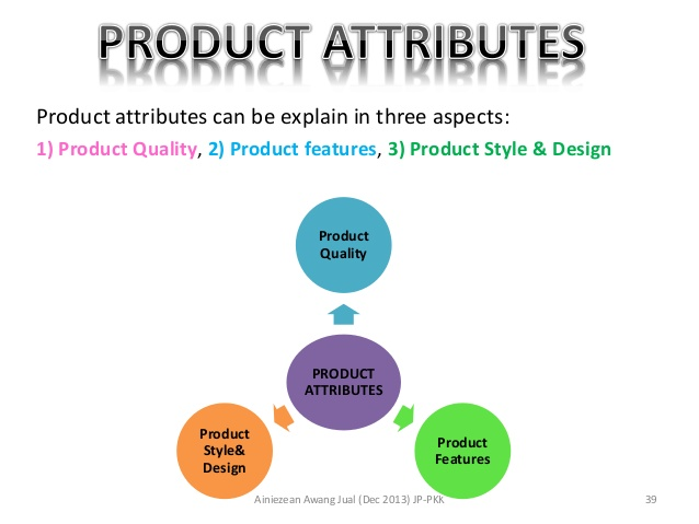 How Do You Manage Your Ecommerce Product Attributes?