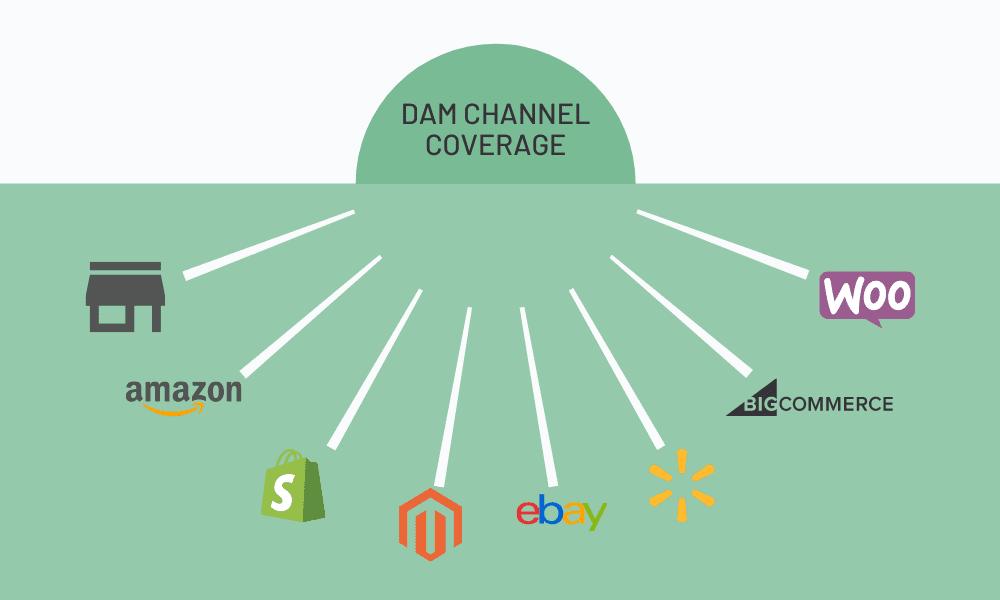 dam channel coverage