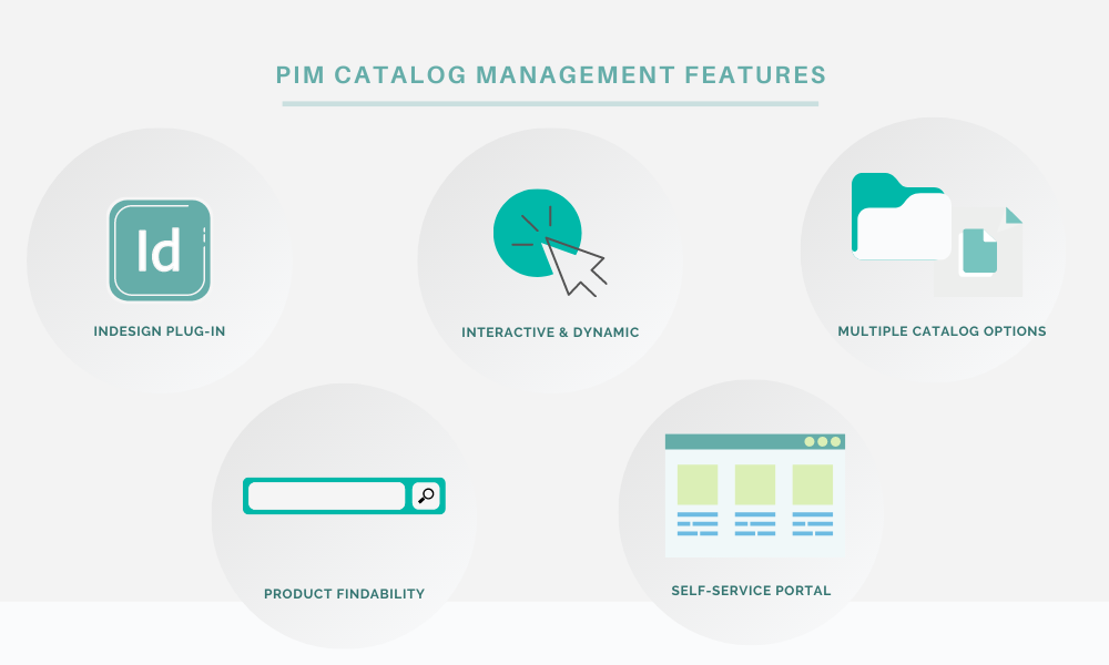 business-to-business PIM catalog management