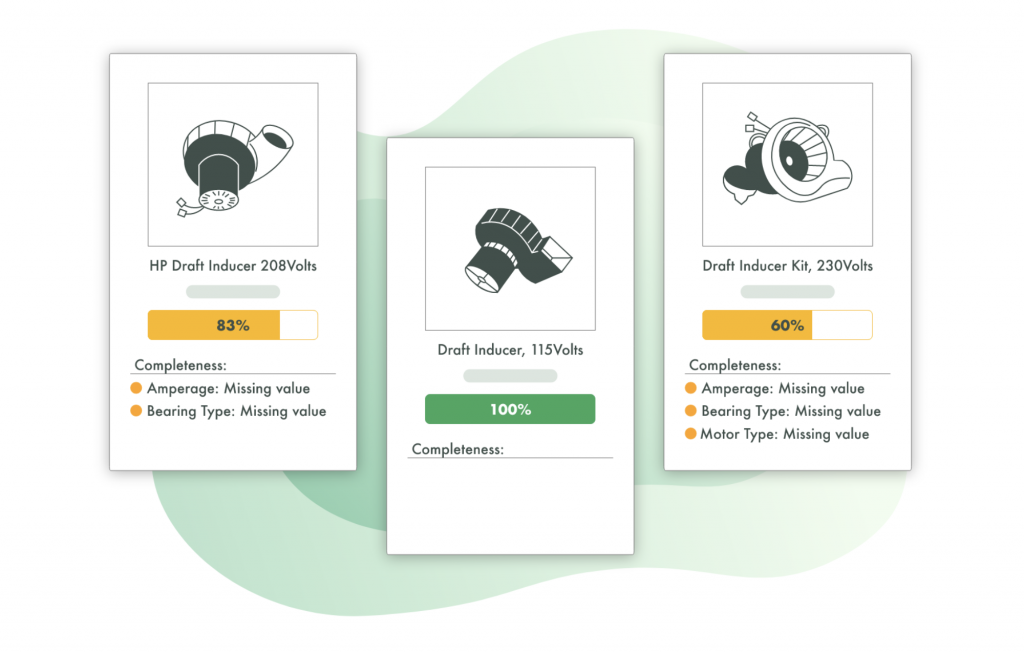 B2B Shopify pim software